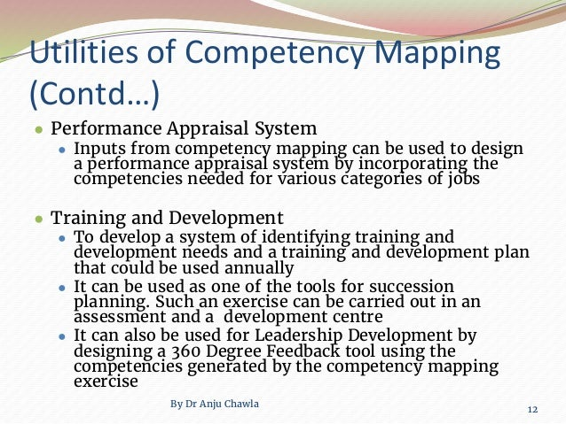 competency mapping from human resource perspective Competency and human resource management lucian cernu ca aurel vlaicu university, arad competency mapping determines the extent to which the various competencies related to a but from a di erent perspective some of the strategies.