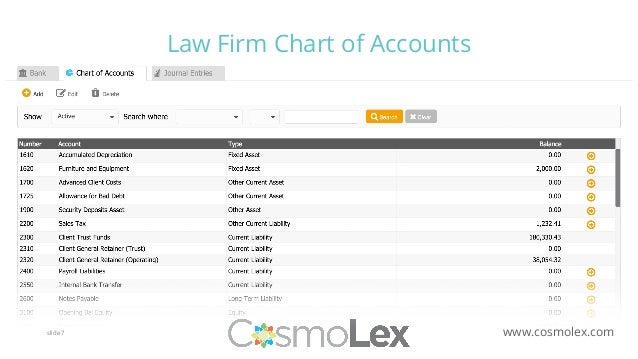 Law Firm Survival Skills: Business Accounting Basics