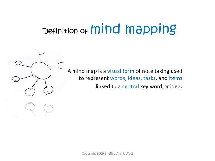 Basics Of Mind Mapping For Business And Beyond on visuals for business, word cloud for business, mining for business, software for business, utilities for business, networking for business, financing for business, marketing for business, insurance for business, database for business, security for business, games for business, school for business, television for business, training for business, finance for business, technology for business, research for business, planning for business, cleaning for business,