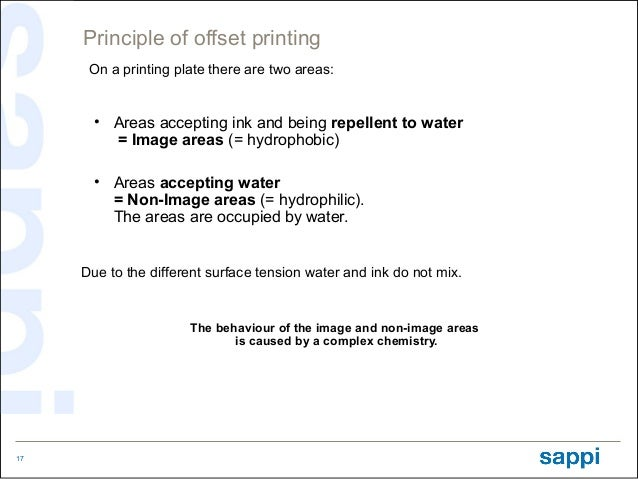Principle of offset printing      On a printing plate there are two areas:       • Areas accepting ink and being repellent...