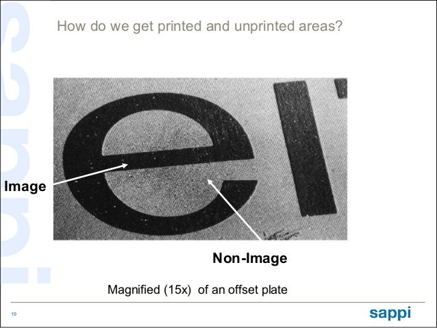 How do we get printed and unprinted areas?Image                                  Non-Image               Magnified (15x) o...
