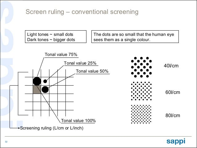 Screen ruling – conventional screening        Light tones ~ small dots           The dots are so small that the human eye ...