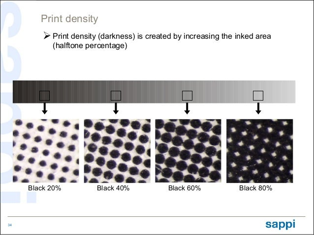 Print density          Print density (darkness) is created by increasing the inked area           (halftone percentage)  ...