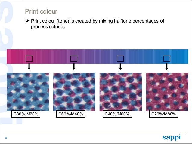 Print colour          Print colour (tone) is created by mixing halftone percentages of           process colours     C80%...