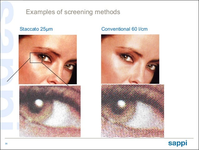 Examples of screening methods     Staccato 25µm            Conventional 60 l/cm36