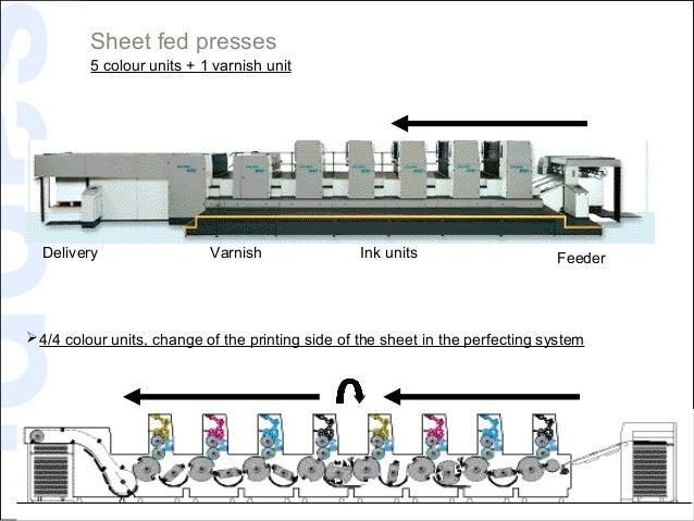 Sheet fed presses           5 colour units + 1 varnish unit     Delivery                Varnish               Ink units   ...