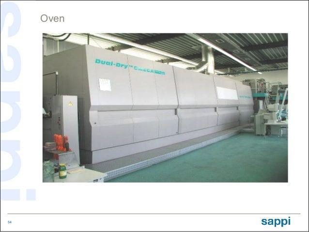 Oven54