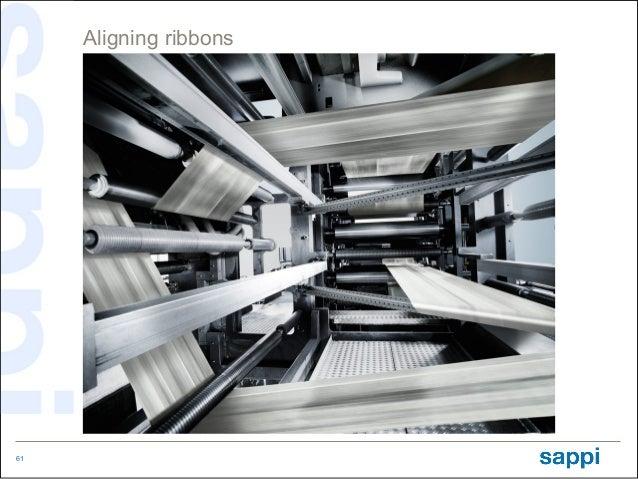 Aligning ribbons61