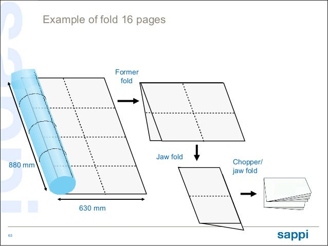 Example of fold 16 pages                         Former                          fold                                  Jaw...