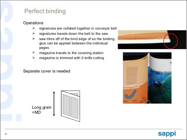 Perfect binding     Operations            signatures are collated together in conveyor belt            signatures travel...