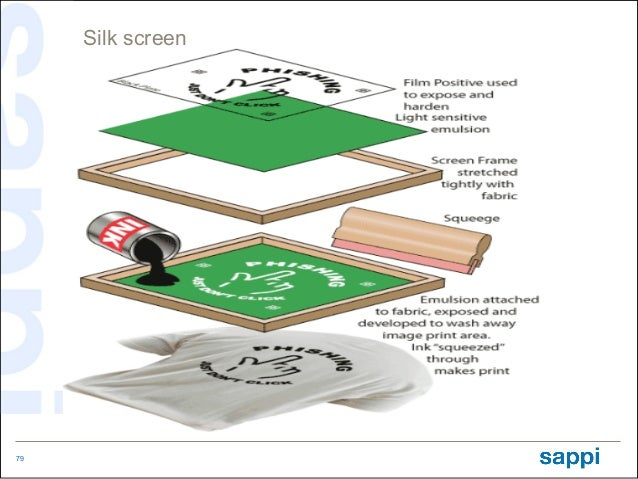 Silk screen79