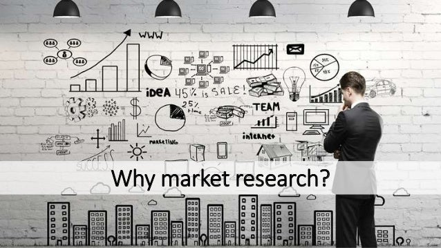 Introduction To Online Market Research