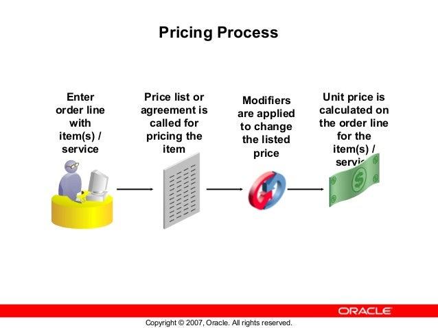 Basics of Oracle Order Management