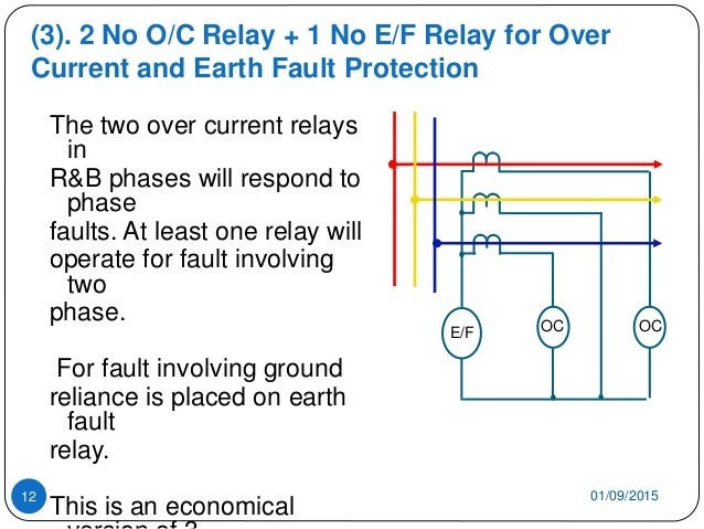 (3). 2 No O/C Relay + 1 No E/F Relay for Over Current and Earth Fault Protection 01/09/201512 The two over current relays ...