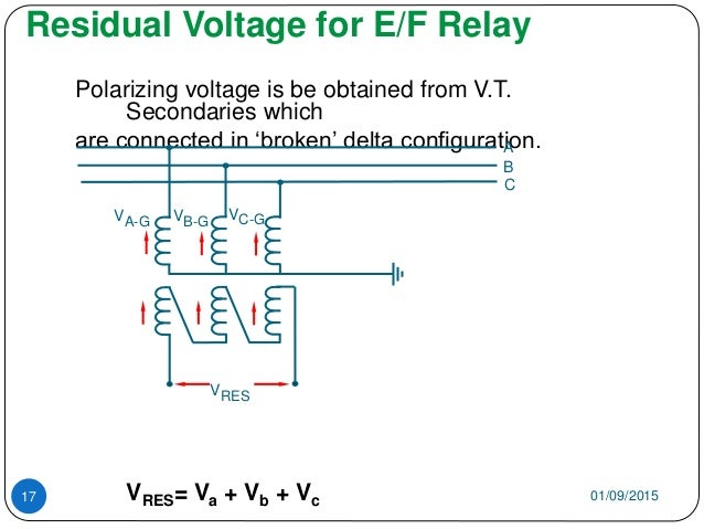 Residual Voltage for E/F Relay Polarizing voltage is be obtained from V.T. Secondaries which are connected in 'broken' del...