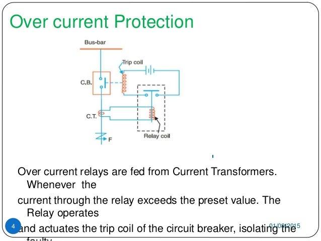 basics of overcurrent protection rh slideshare net