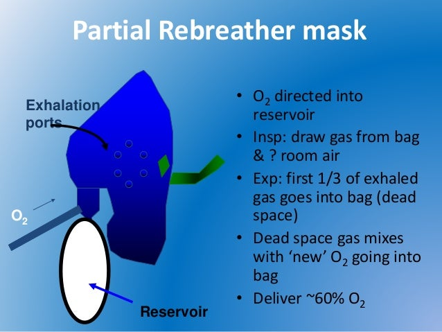 rebreathing mask indication