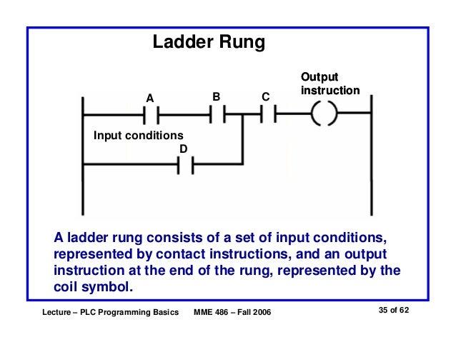 Basics Of Plc Programming