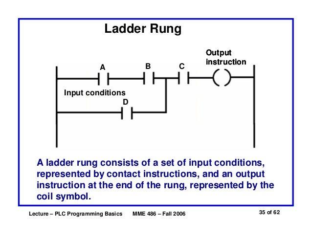 Rungs Of Ladder Stlfamilylife