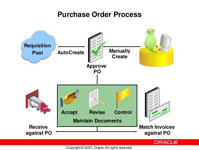 Basics Of Purchasing