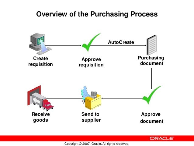 Oracle procurement cloud: source to settle release 11 what's new.