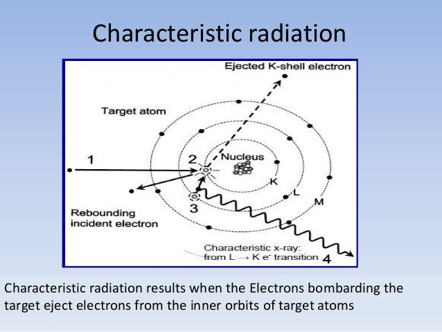 Basics of radiation and production of x rays