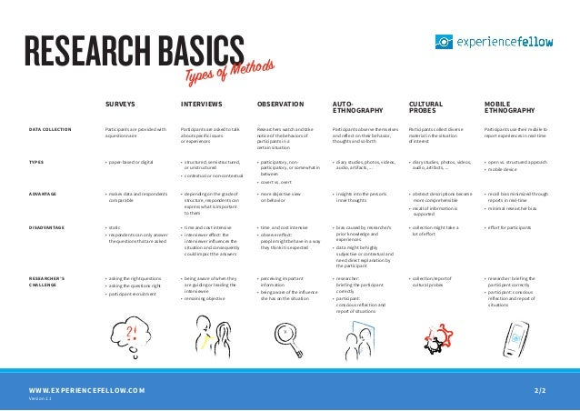 The basics of customer experience research Slide 2