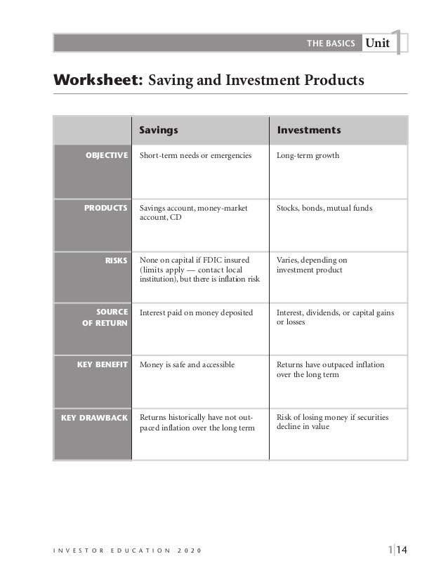 Rod thomas investment - financial goals budgeting worksheet