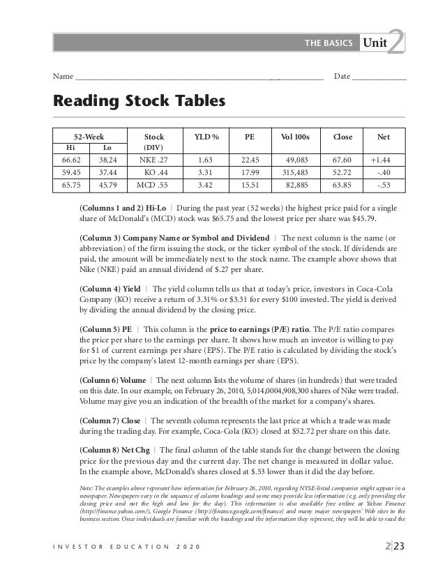 Printable Worksheets stock market worksheets : Basics of Saving and Investing