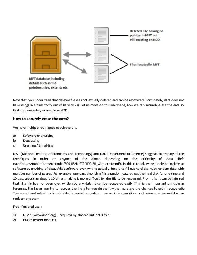 Basics of Secure data erasure - Information Security
