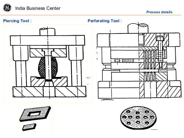 Basics of Sheetmetal operations