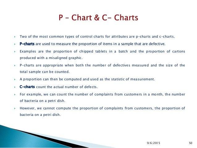 P chart & c-chart.