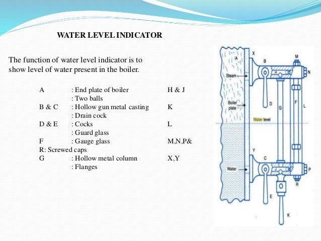 Boiler Water Column ~ Basics of steam boilers section b