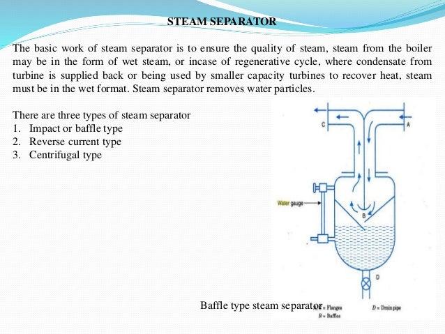 Basics of steam boilers section b