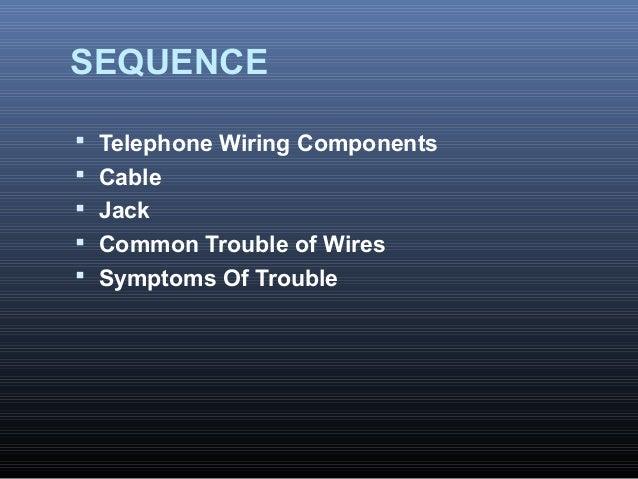 Basics Of Telephone Wiring