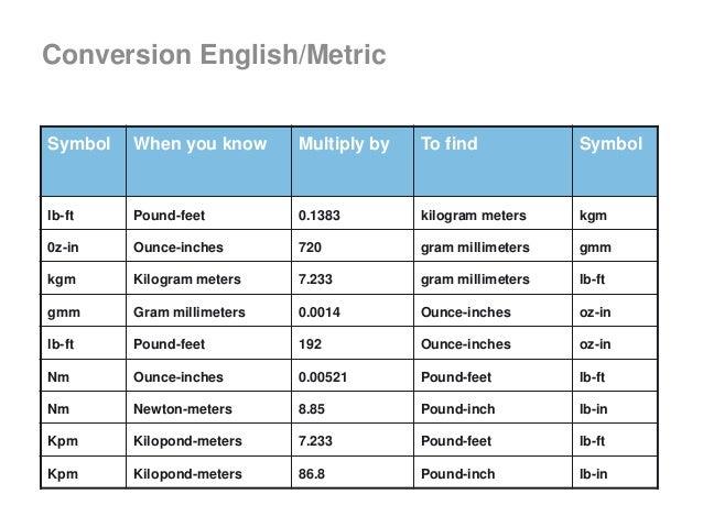 Basics of torque measuring english