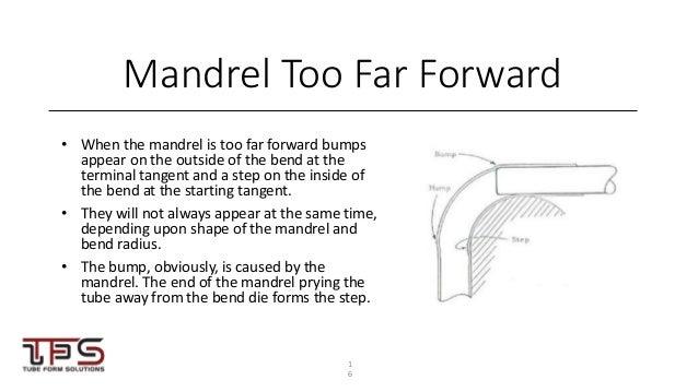 Basics of Tube Bending