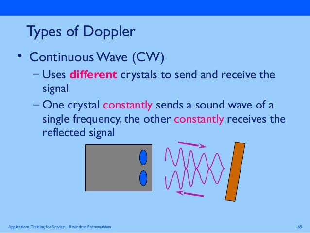 physics of doppler ultrasound pdf