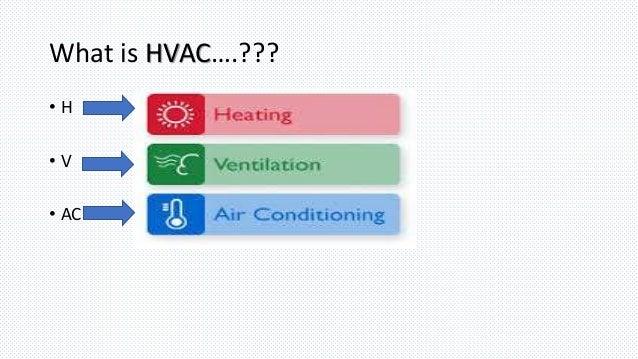 Basics of ventilation by jj Slide 2
