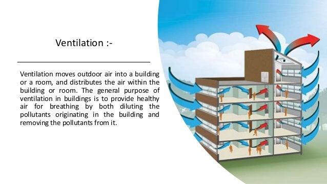 Basics of ventilation by jj
