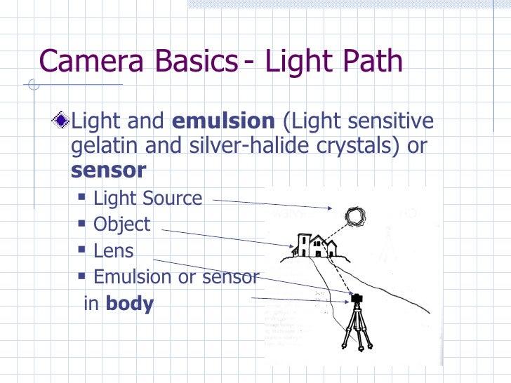 Camera Basics - Light Path <ul><li>Light and  emulsion  (Light sensitive gelatin and silver-halide crystals) or  sensor </...