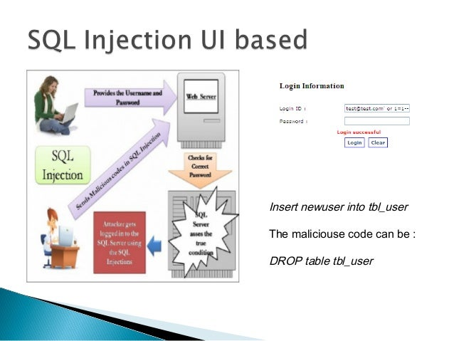 A brief introduction in sql injection - Sql injection drop table example ...