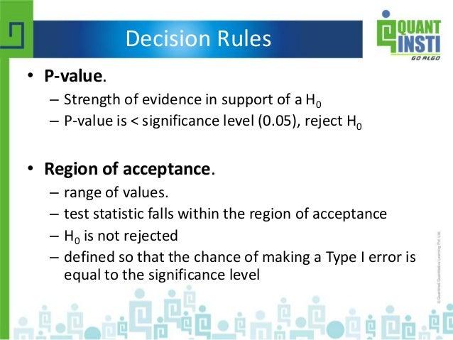 Decision Error; 55.  Basic P&l Template