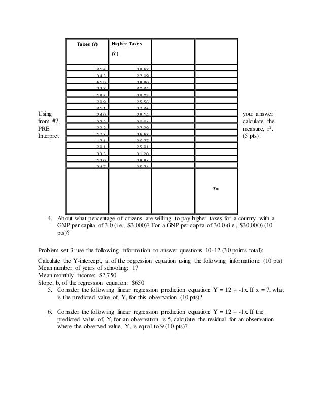 Statistics about homework