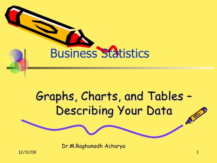 Graphs, Charts, and Tables – Describing Your Data Business Statistics   Dr.M.Raghunadh Acharya 06/08/09