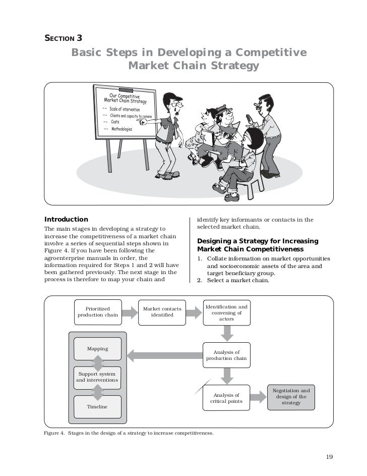 Basic Steps in Developing a Competitive Market Chain StrategySECTION 3           Basic Steps in Developing a Competitive  ...