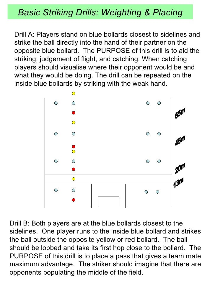 Basic Striking Drills: Weighting & Placing 13m 20m 45m 65m Drill A: Players stand on blue bollards closest to sidelines an...