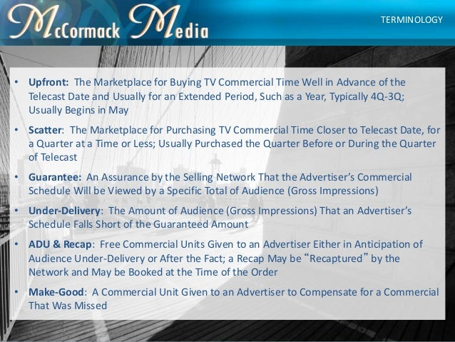 Basic Television Advertising Fundamentals