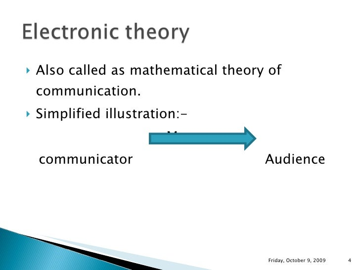 theories of communication Communication theory has one universal law, written by s f scudder in the early 1900s, and later published in 1980 the universal communication law states that, all living entities.