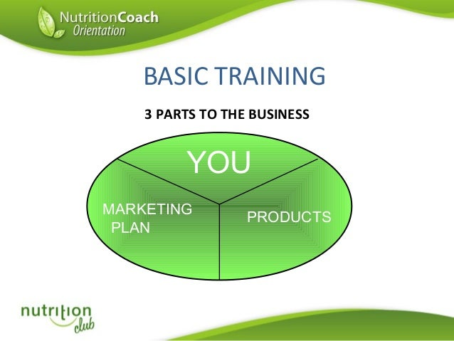 BASIC TRAINING 3 PARTS TO THE BUSINESS  YOU MARKETING PLAN  PRODUCTS